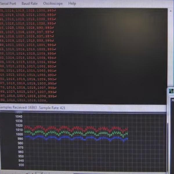 Serial oscilloscope – x-io Technologies